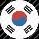 Corea del Sur Patente Immunocal